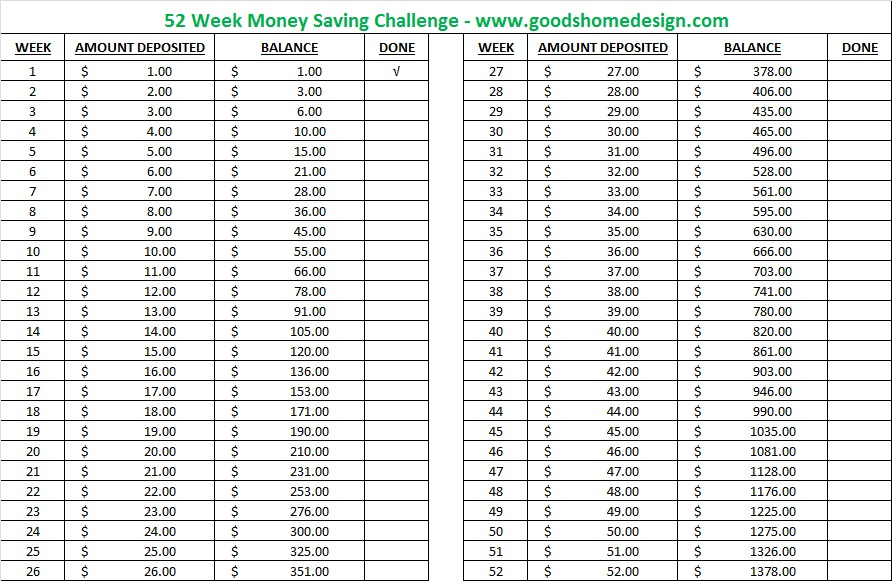 Source : http://www.goodshomedesign.com/52-week-money-saving-challenge ...